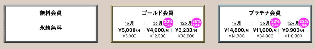 ラブアンの価格